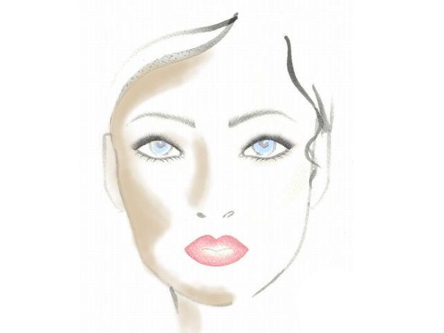 Популярные палетки для скульптурирования лица