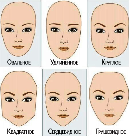 Как сделать брови по форме лица