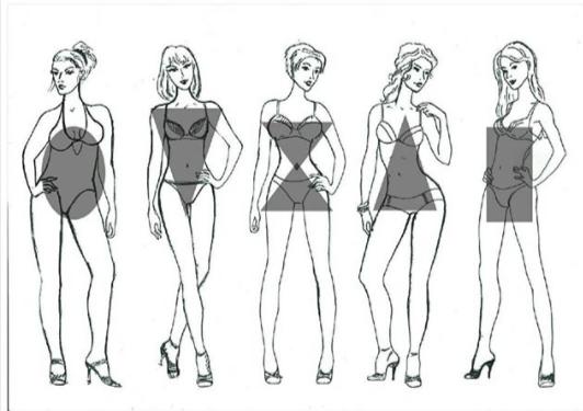 формы фигуры
